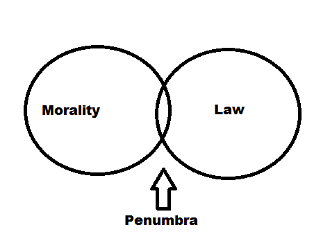 Where the Penumbra Exists